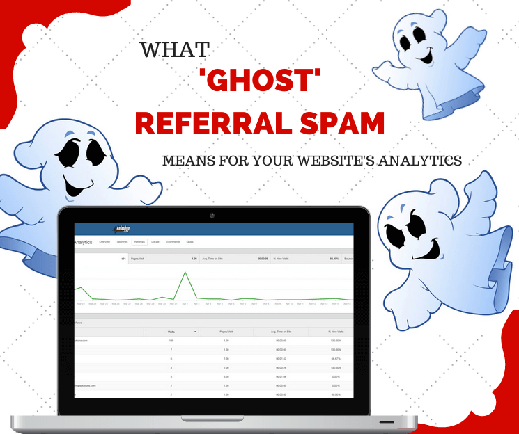 Ghost Referral Traffic Image