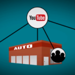 YouTube automotive video marketing from Autoshop Solutions