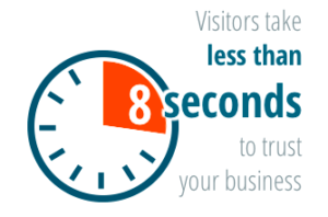 It takes visitors less than 8 seconds to trust your auto repair business