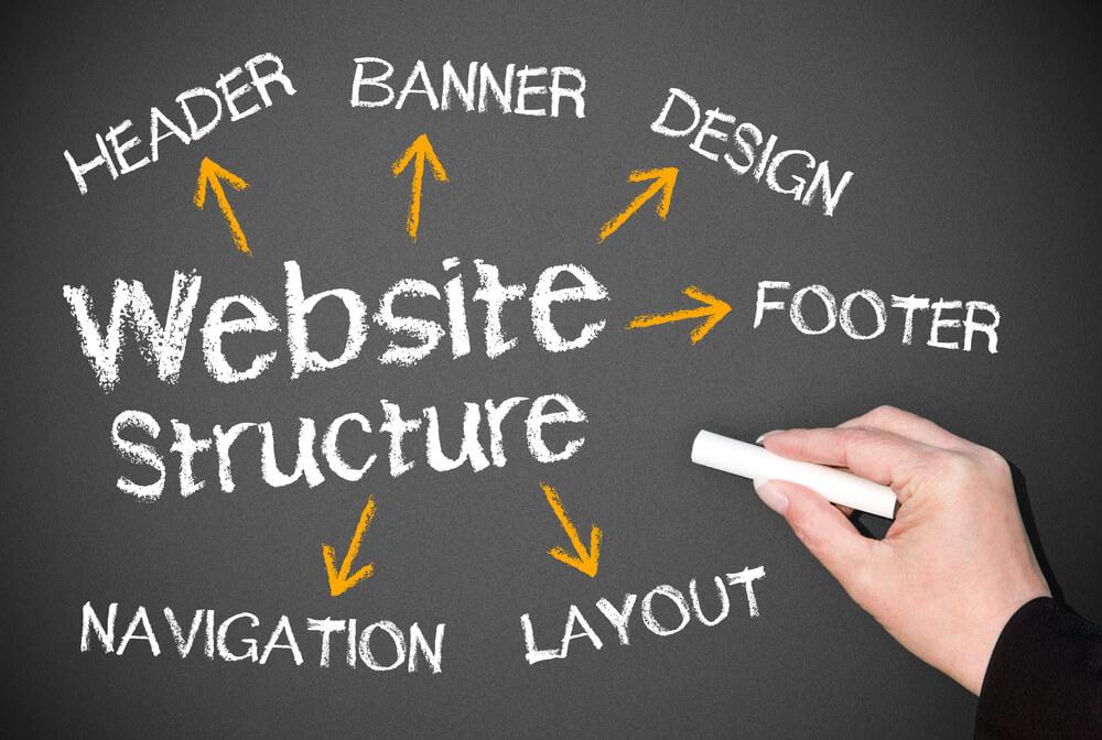 Website Structure for design